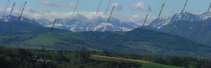 Die Berge mit Namen